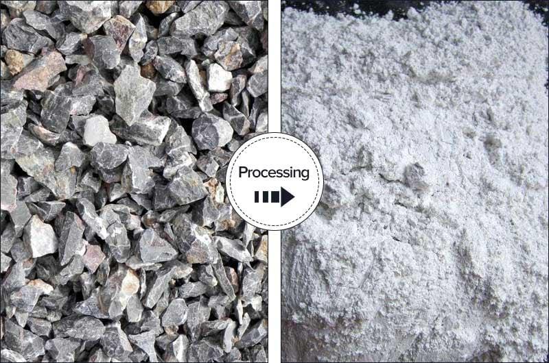Limestone powder grinding mills